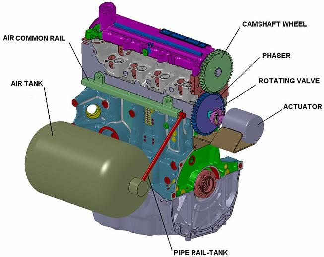 Hybrid Opposite Piston Engine - HOPE & Portable Range Extender ...